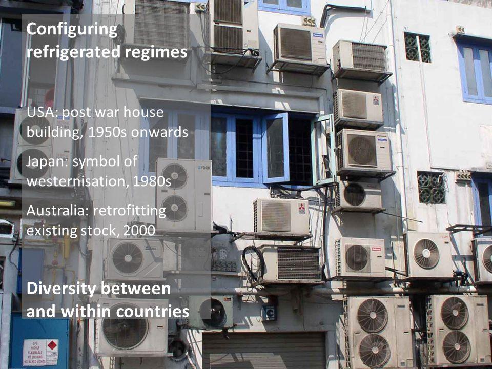24 Configuring refrigerated regimes USA: post war house building, 1950s onwards Japan: symbol of westernisation, 1980s Australia: retrofitting existin