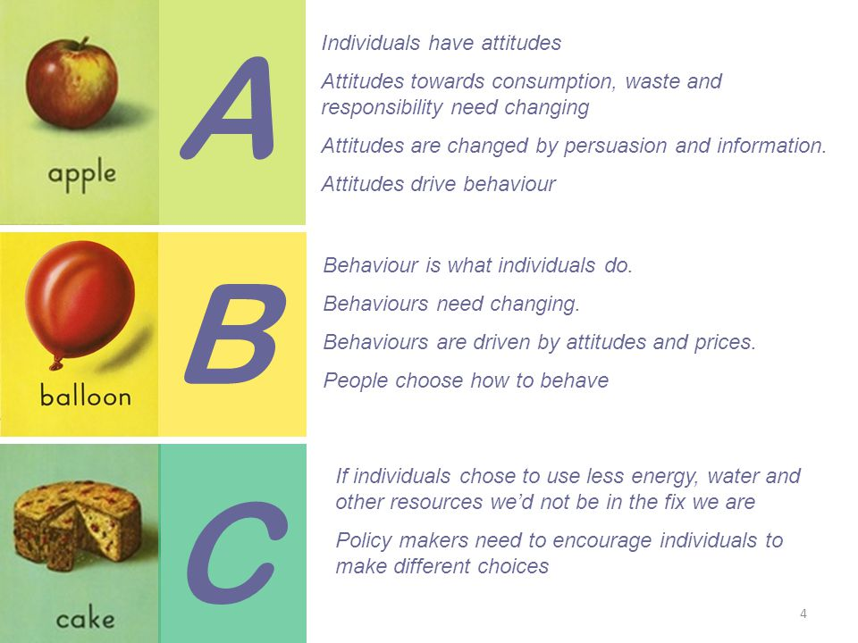 4 A Individuals have attitudes Attitudes towards consumption, waste and responsibility need changing Attitudes are changed by persuasion and informati