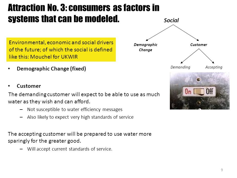 9 Demographic Change (fixed) Customer The demanding customer will expect to be able to use as much water as they wish and can afford. – Not susceptibl