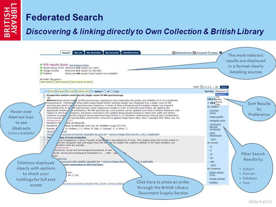 Federated Search Discovering & linking directly to Own Collection & British Library The most relevant results are displayed in a format clearly detail
