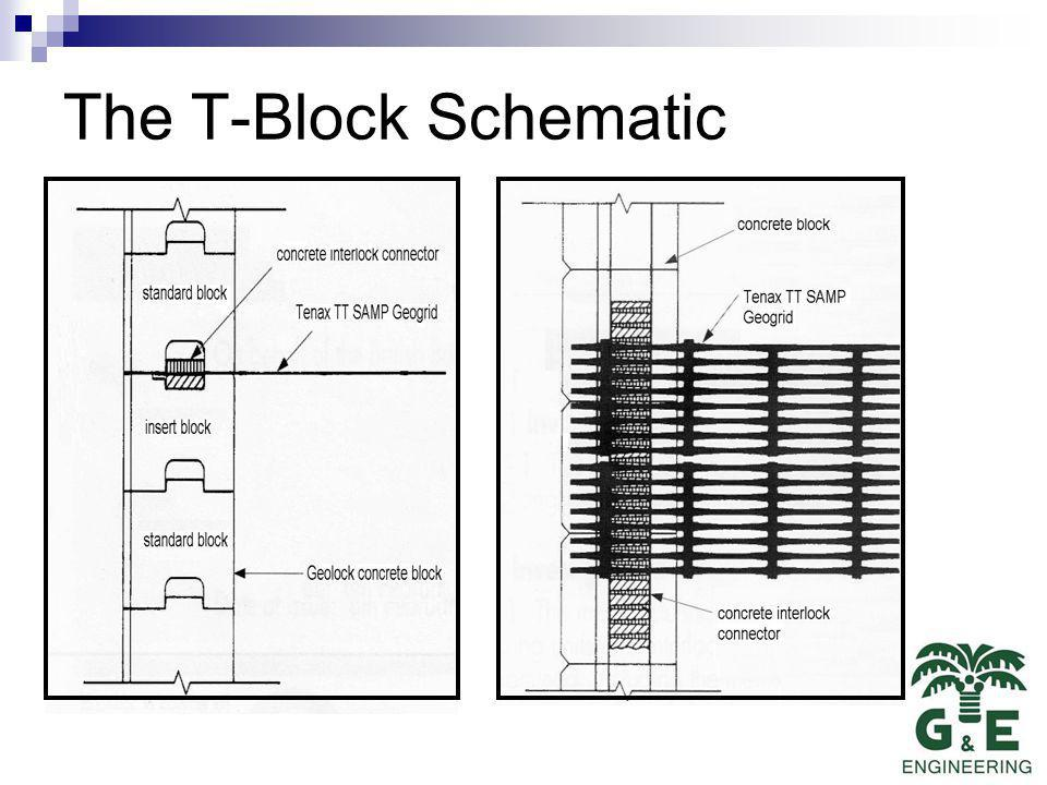 The T-Block Schematic