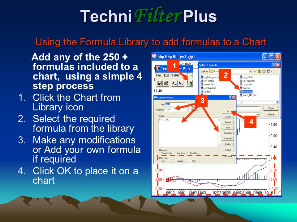 Techni Filter Plus Using the Formula Library to add formulas to a Chart Add any of the 250 + formulas included to a chart, using a simple 4 step proce
