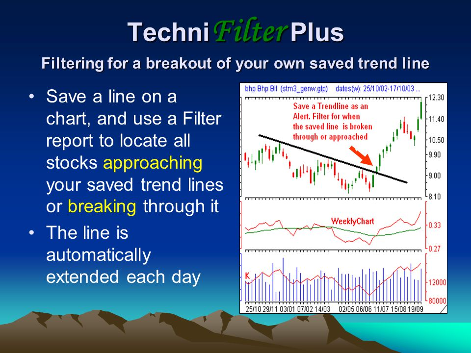 Techni Filter Plus Filtering for a breakout of your own saved trend line Save a line on a chart, and use a Filter report to locate all stocks approach