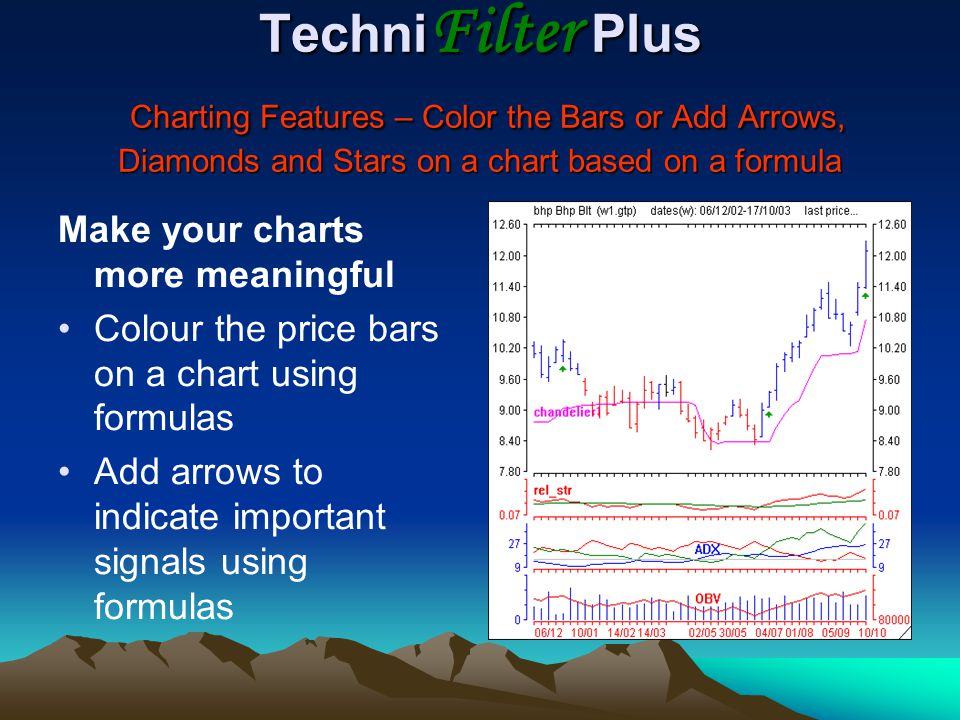 Techni Filter Plus Charting Features – Color the Bars or Add Arrows, Diamonds and Stars on a chart based on a formula Make your charts more meaningful Colour the price bars on a chart using formulas Add arrows to indicate important signals using formulas
