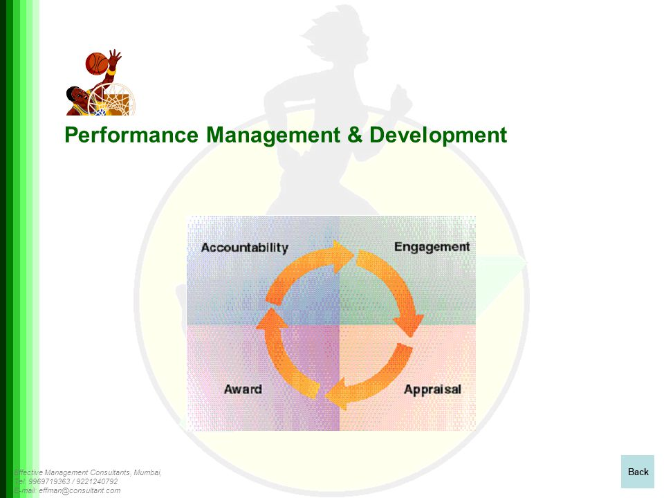 Effective Management Consultants, Mumbai, Tel: 9969719363 / 9221240792 E-mail: effman@consultant.com Performance Management & Development Back