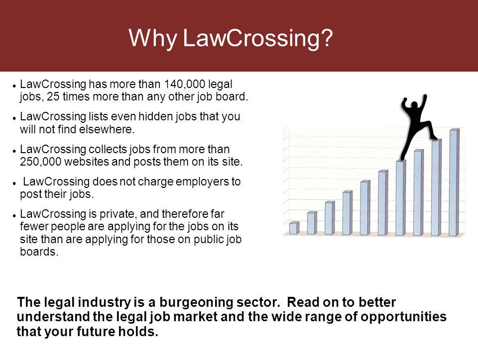 LawCrossing vs.other job boards Number of Jobs on Each Job Board in U.S.