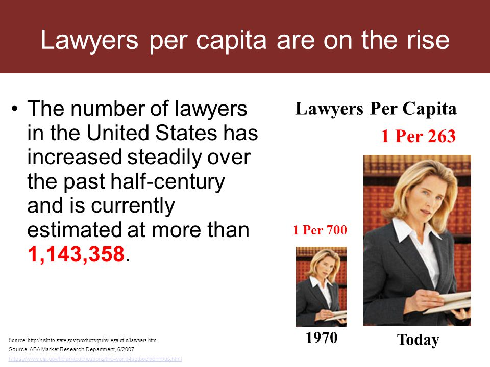 Attorney growth Lawyers in the U.S.