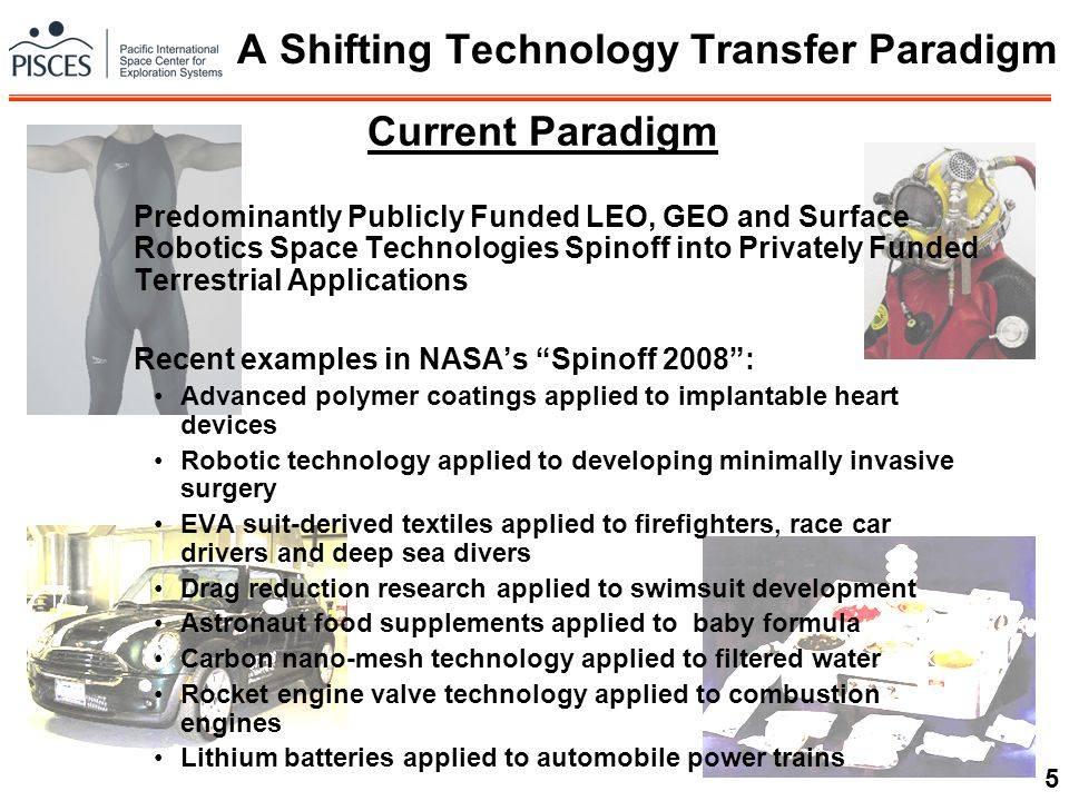 5 A Shifting Technology Transfer Paradigm Current Paradigm Predominantly Publicly Funded LEO, GEO and Surface Robotics Space Technologies Spinoff into Privately Funded Terrestrial Applications Recent examples in NASAs Spinoff 2008: Advanced polymer coatings applied to implantable heart devices Robotic technology applied to developing minimally invasive surgery EVA suit-derived textiles applied to firefighters, race car drivers and deep sea divers Drag reduction research applied to swimsuit development Astronaut food supplements applied to baby formula Carbon nano-mesh technology applied to filtered water Rocket engine valve technology applied to combustion engines Lithium batteries applied to automobile power trains
