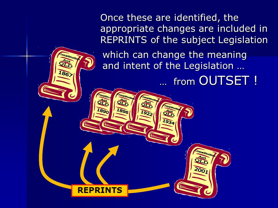 Once these are identified, the appropriate changes are included in REPRINTS of the subject Legislation REPRINTS which can change the meaning and intent of the Legislation … … from OUTSET !