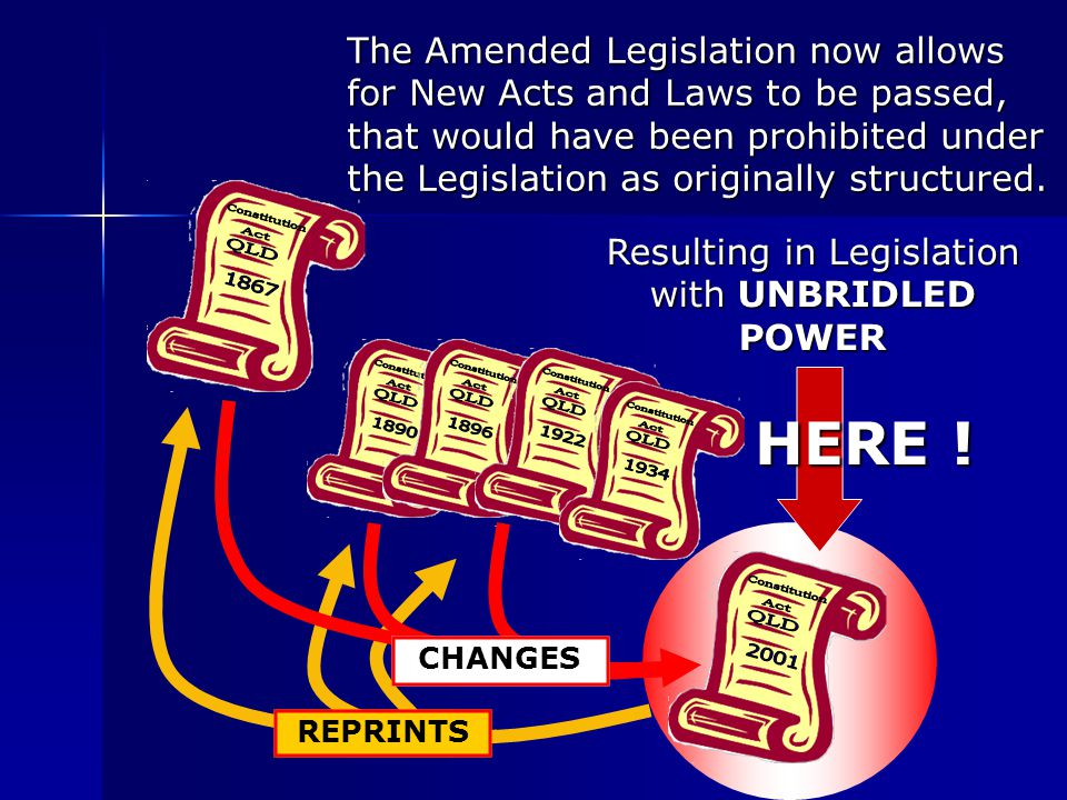 The Amended Legislation now allows for New Acts and Laws to be passed, that would have been prohibited under the Legislation as originally structured.