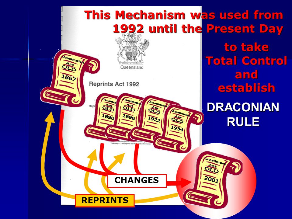 REPRINTS CHANGES DRACONIAN RULE This Mechanism was used from 1992 until the Present Day to take Total Control and establish