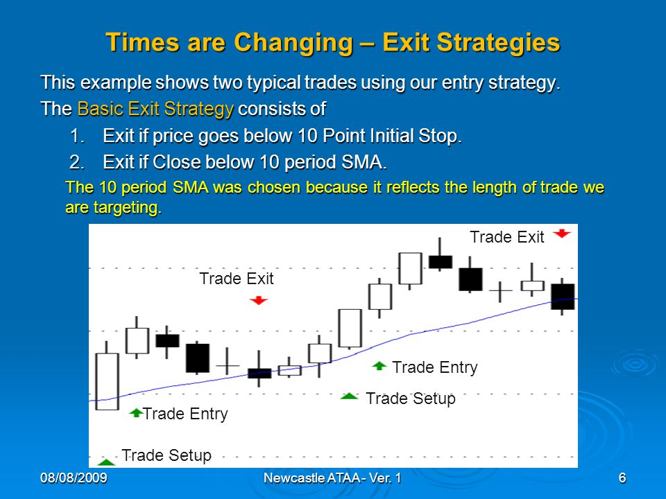 Times are Changing – Exit Strategies This example shows two typical trades using our entry strategy.