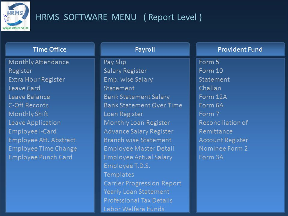 HRMS SOFTWARE MENU ( Report Level ) Time OfficePayroll Monthly Attendance Register Extra Hour Register Leave Card Leave Balance C-Off Records Monthly Shift Leave Application Employee I-Card Employee Att.