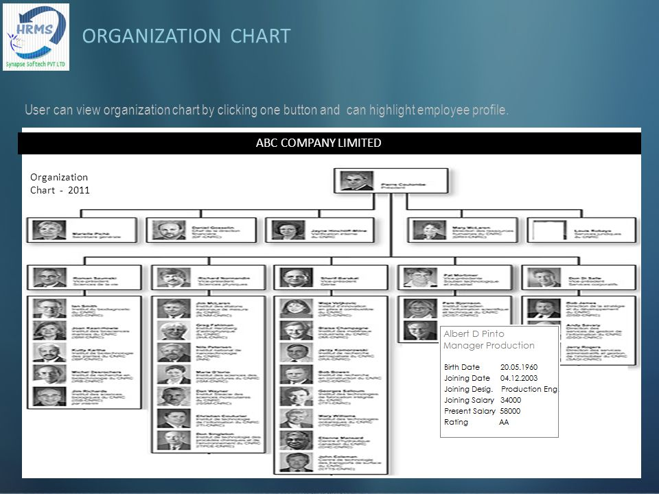 ORGANIZATION CHART User can view organization chart by clicking one button and can highlight employee profile.