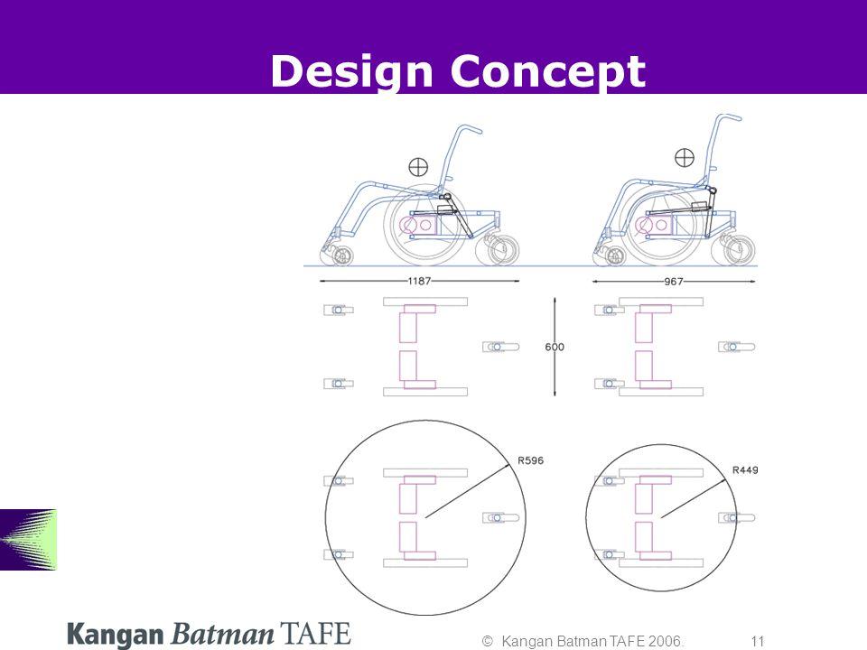 © Kangan Batman TAFE 2006. 11 Design Concept