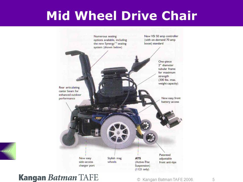 © Kangan Batman TAFE 2006. 5 Mid Wheel Drive Chair
