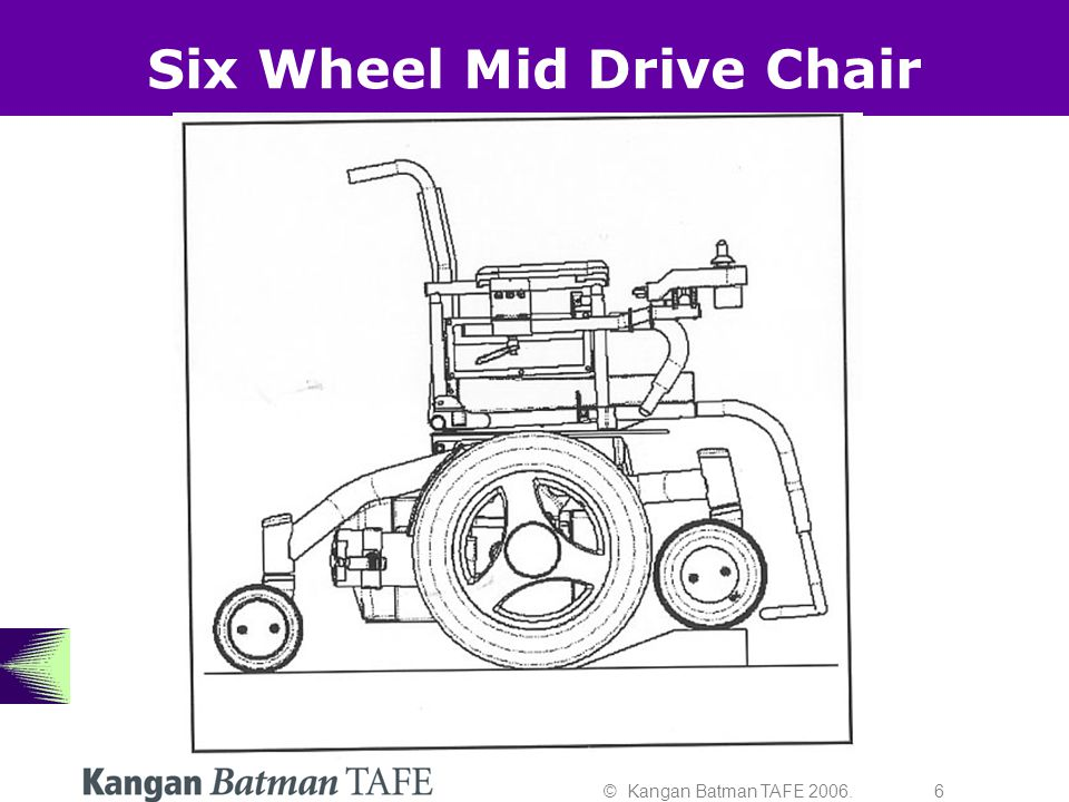 © Kangan Batman TAFE 2006. 6 Six Wheel Mid Drive Chair