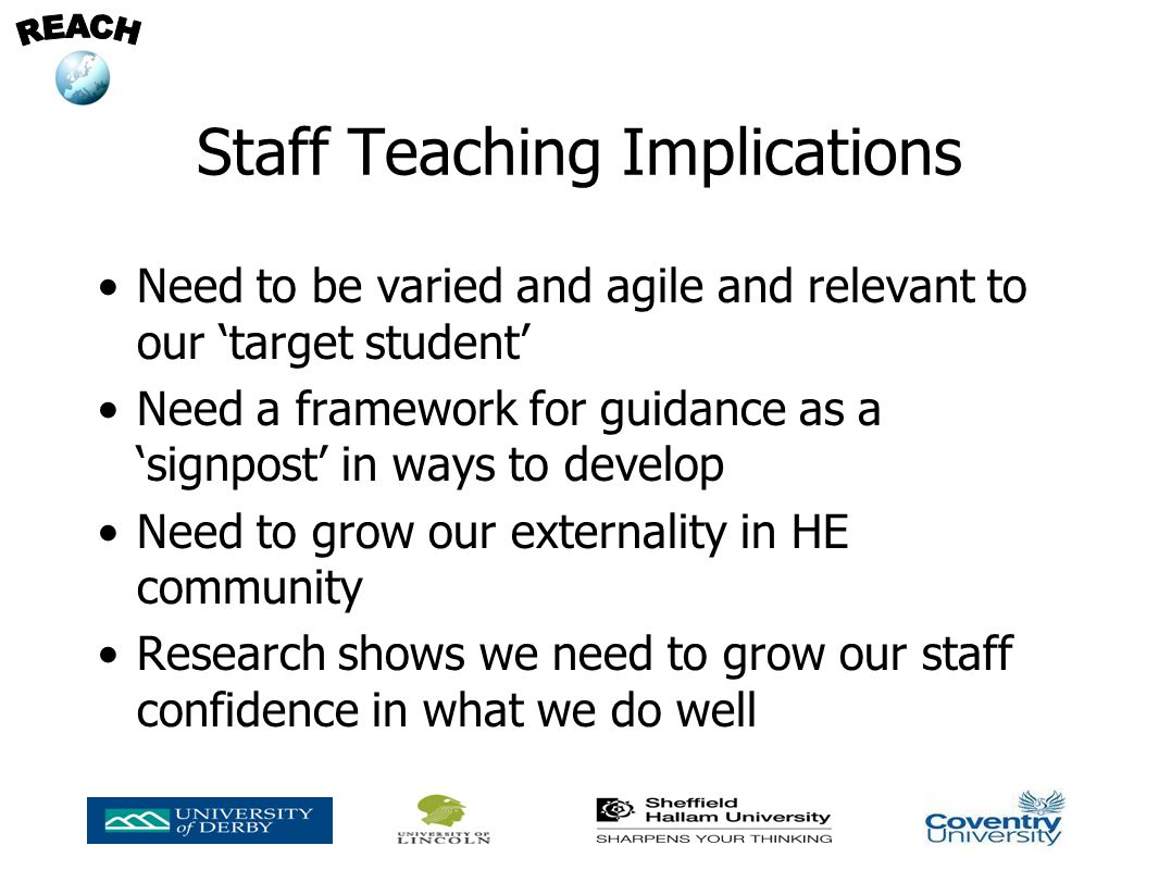 Staff Teaching Implications Need to be varied and agile and relevant to our target student Need a framework for guidance as a signpost in ways to develop Need to grow our externality in HE community Research shows we need to grow our staff confidence in what we do well