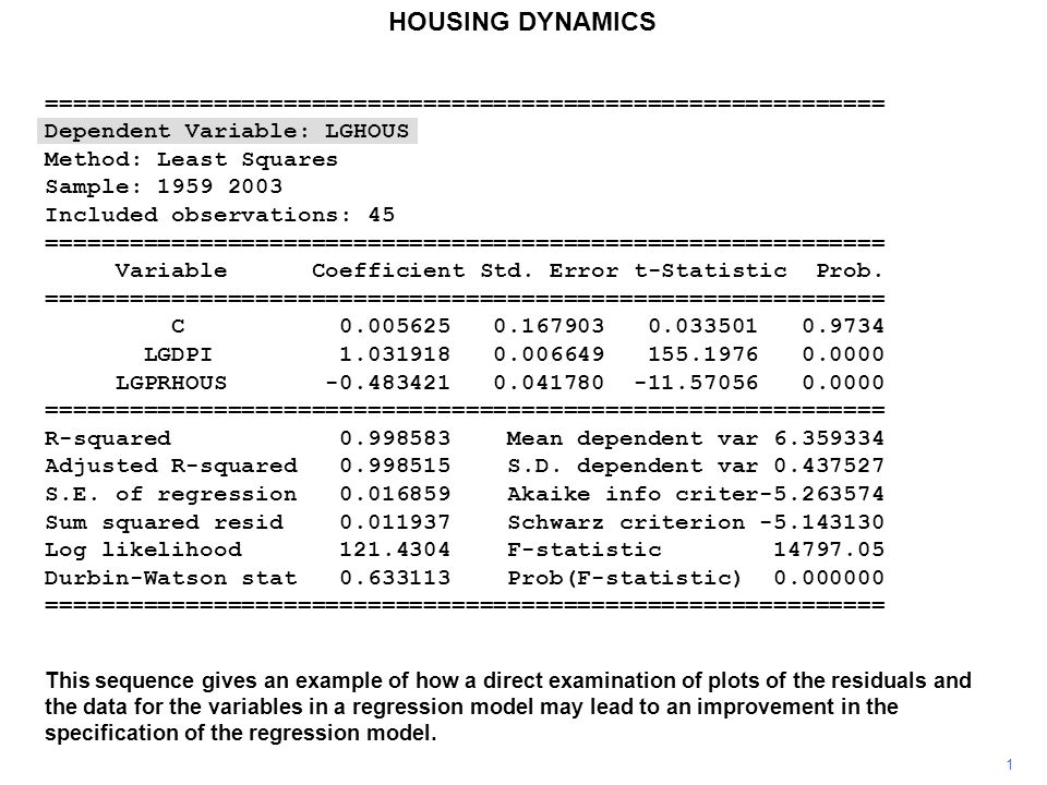 12 HOUSING DYNAMICS Income grew unusually rapidly in 1984.