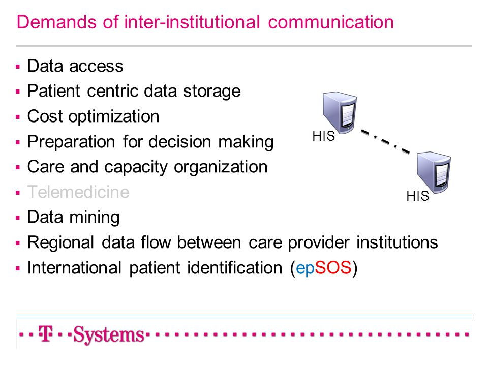 Demands of inter-institutional communication Data access Patient centric data storage Cost optimization Preparation for decision making Care and capac