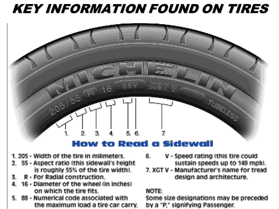KEY INFORMATION FOUND ON TIRES