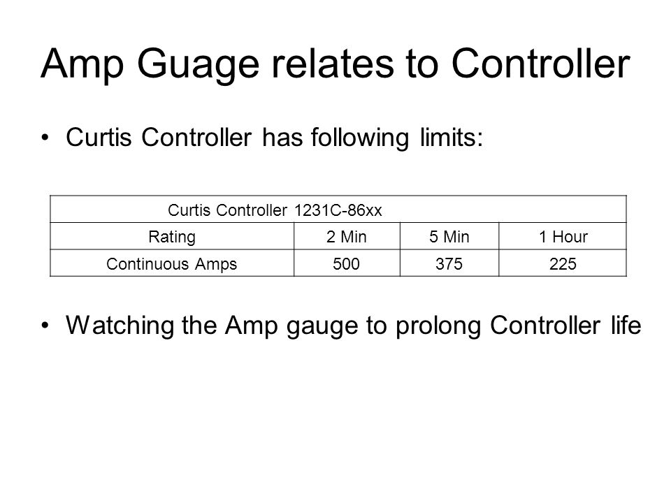 Amp Guage relates to Controller Curtis Controller has following limits: Watching the Amp gauge to prolong Controller life Curtis Controller 1231C-86xx Rating2 Min5 Min1 Hour Continuous Amps500375225