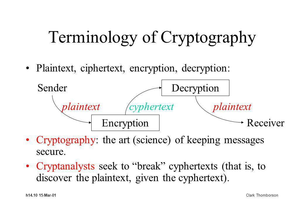 h14.10 15-Mar-01 Clark Thomborson Plaintext, ciphertext, encryption, decryption: Cryptography: the art (science) of keeping messages secure.