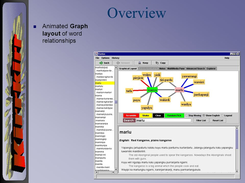 Overview n Animated Graph layout of word relationships