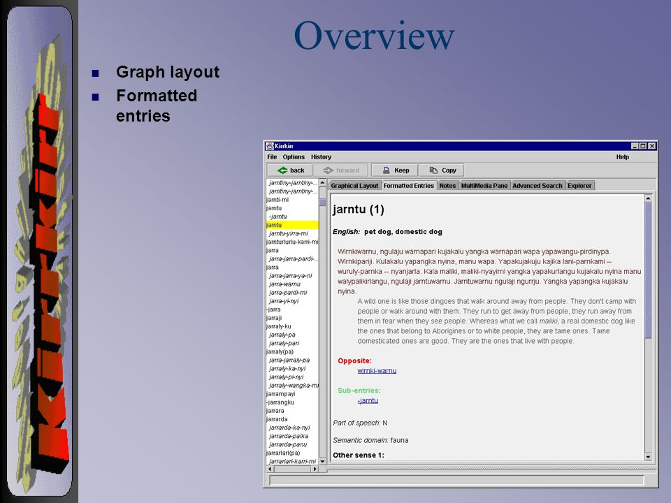 Overview n Graph layout n Formatted entries