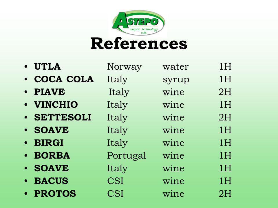 References UTLA Norwaywater1H COCA COLA Italysyrup1H PIAVE Italywine2H VINCHIO Italywine1H SETTESOLI Italywine2H SOAVE Italywine1H BIRGI Italywine1H B