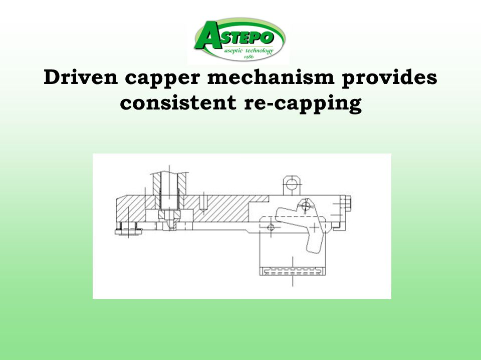 Driven capper mechanism provides consistent re-capping