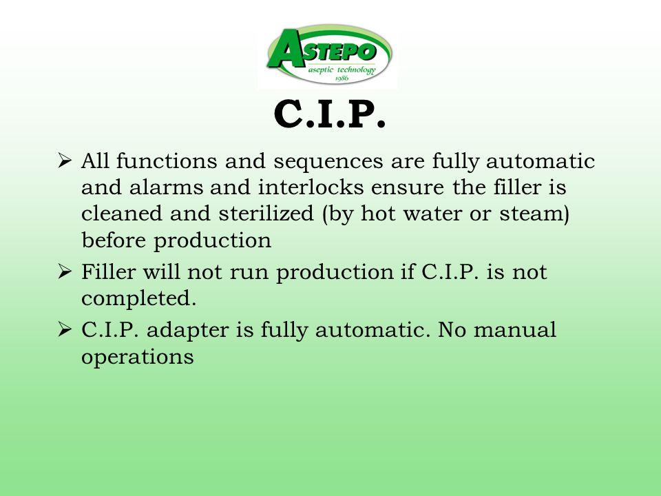 C.I.P.