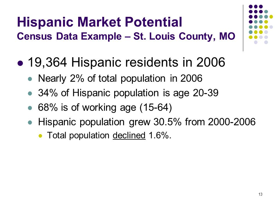 13 Hispanic Market Potential Census Data Example – St.