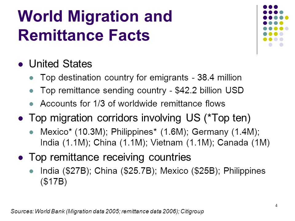 4 World Migration and Remittance Facts United States Top destination country for emigrants million Top remittance sending country - $42.2 billion USD Accounts for 1/3 of worldwide remittance flows Top migration corridors involving US (*Top ten) Mexico* (10.3M); Philippines* (1.6M); Germany (1.4M); India (1.1M); China (1.1M); Vietnam (1.1M); Canada (1M) Top remittance receiving countries India ($27B); China ($25.7B); Mexico ($25B); Philippines ($17B) Sources: World Bank (Migration data 2005; remittance data 2006); Citigroup