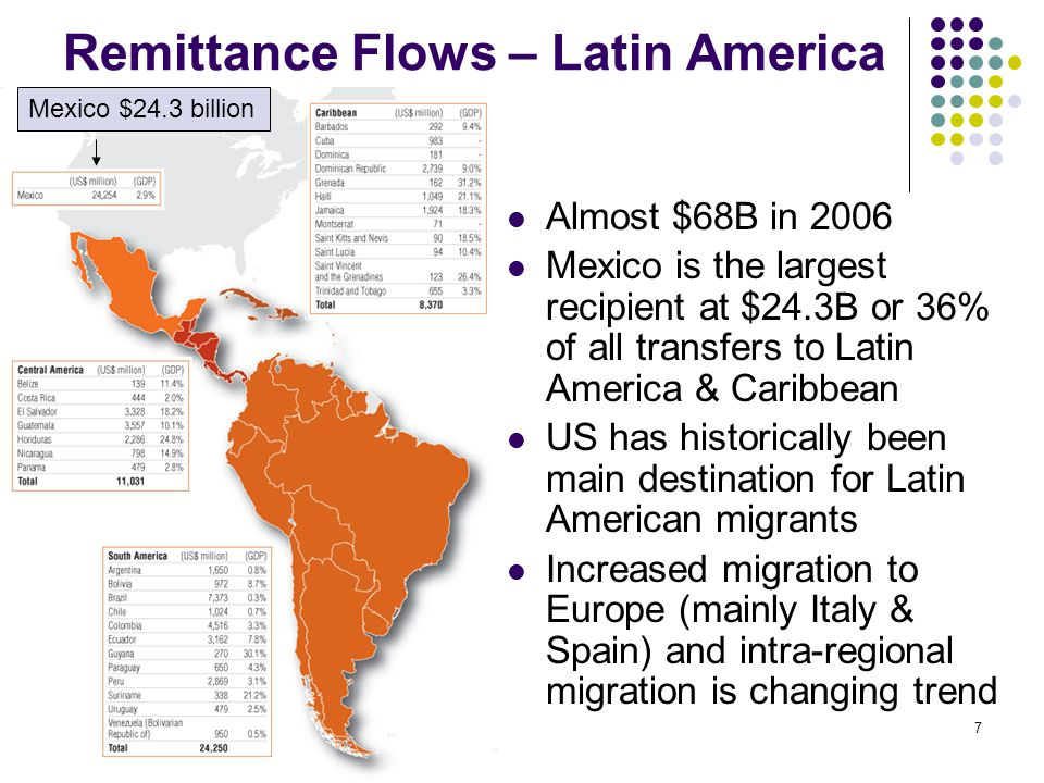 7 Remittance Flows – Latin America Almost $68B in 2006 Mexico is the largest recipient at $24.3B or 36% of all transfers to Latin America & Caribbean US has historically been main destination for Latin American migrants Increased migration to Europe (mainly Italy & Spain) and intra-regional migration is changing trend Mexico $24.3 billion