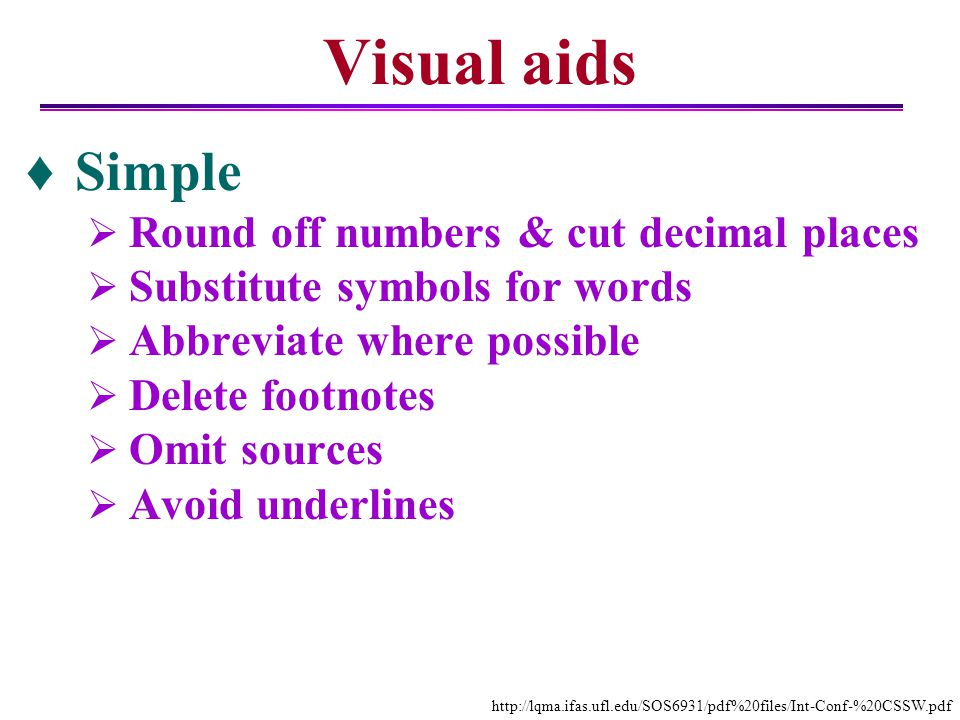 Visual aids Simple Round off numbers & cut decimal places Substitute symbols for words Abbreviate where possible Delete footnotes Omit sources Avoid u
