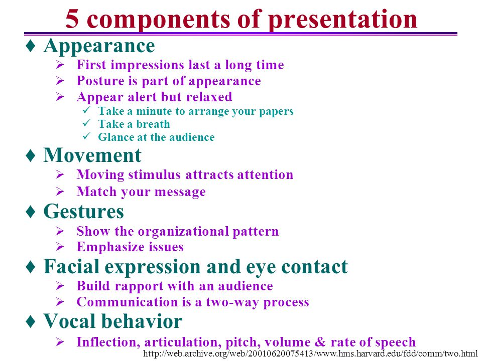5 components of presentation Appearance First impressions last a long time Posture is part of appearance Appear alert but relaxed Take a minute to arr