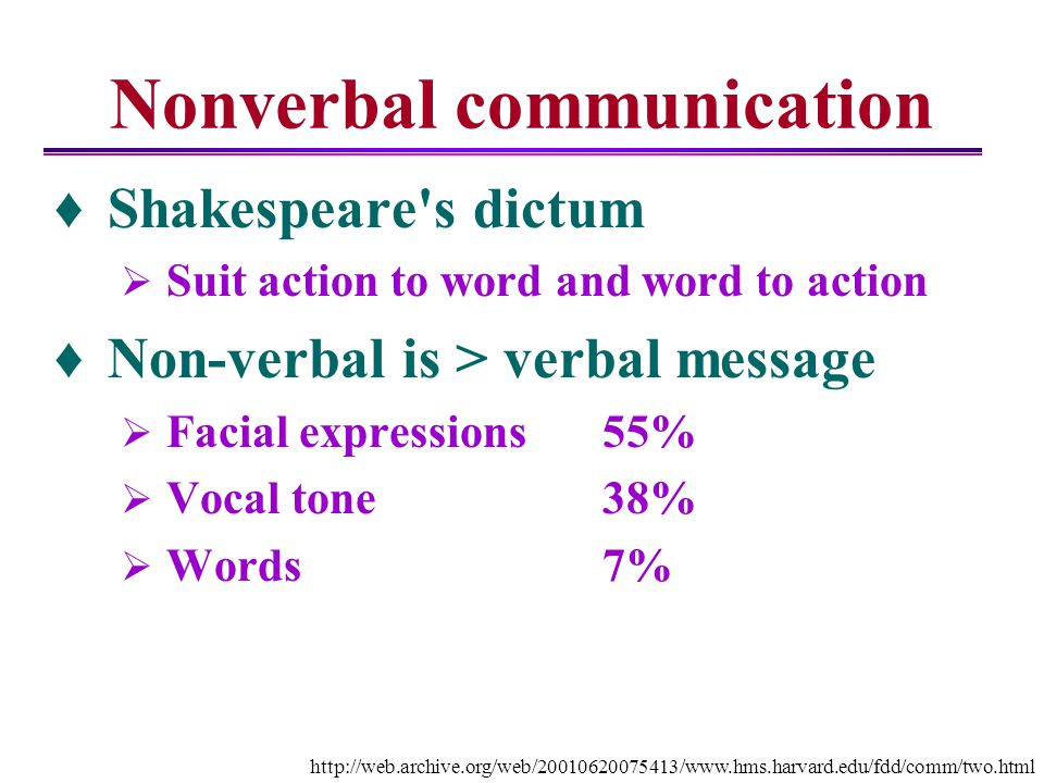 Nonverbal communication Shakespeare's dictum Suit action to word and word to action Non-verbal is > verbal message Facial expressions55% Vocal tone38%