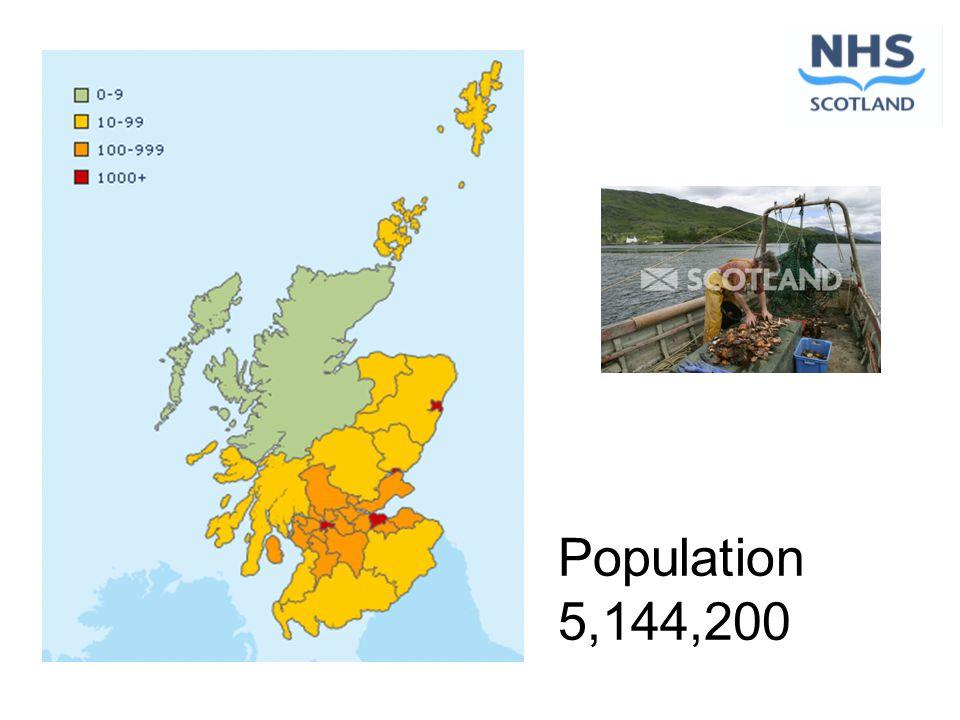 Population 5,144,200