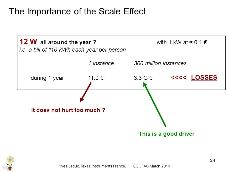 Yves Leduc, Texas Instruments France, ECOFAC March The Importance of the Scale Effect 12 W all around the year with 1 kW at 0.1 i.e a bill of 110 kWh each year per person 1 instance300 million instances during 1 year G <<<< LOSSES It does not hurt too much .