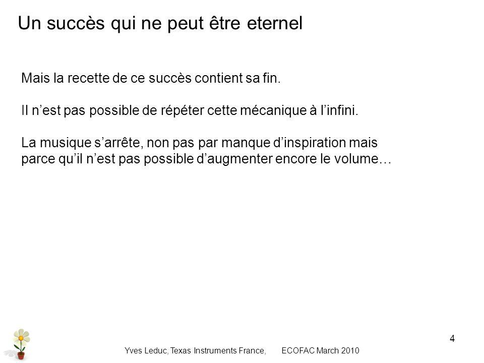 Yves Leduc, Texas Instruments France, ECOFAC March 2010 5 La mécanique dun succès Maurice Ravel a utilisé une méthode simple qui se décompose en quelques points clés: Proposer quelque chose de simple, facilement compréhensible.
