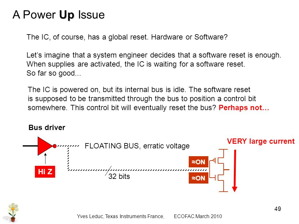 Yves Leduc, Texas Instruments France, ECOFAC March Up A Power Up Issue The IC, of course, has a global reset.