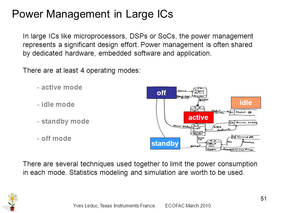 Yves Leduc, Texas Instruments France, ECOFAC March Power Management in Large ICs In large ICs like microprocessors, DSPs or SoCs, the power management represents a significant design effort.