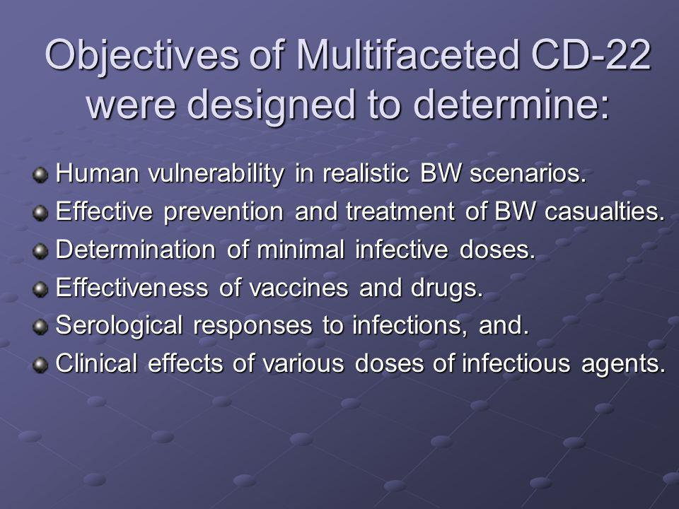 Objectives of Multifaceted CD-22 were designed to determine: Human vulnerability in realistic BW scenarios. Effective prevention and treatment of BW c