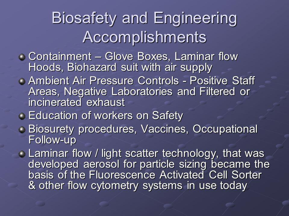 Biosafety and Engineering Accomplishments Containment – Glove Boxes, Laminar flow Hoods, Biohazard suit with air supply Ambient Air Pressure Controls - Positive Staff Areas, Negative Laboratories and Filtered or incinerated exhaust Education of workers on Safety Biosurety procedures, Vaccines, Occupational Follow-up Laminar flow / light scatter technology, that was developed aerosol for particle sizing became the basis of the Fluorescence Activated Cell Sorter & other flow cytometry systems in use today