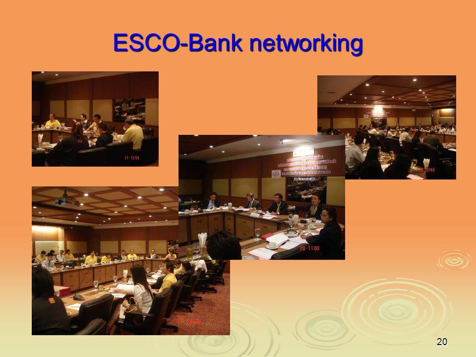 20 ESCO-Bank networking