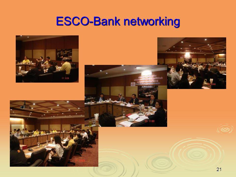 21 ESCO-Bank networking