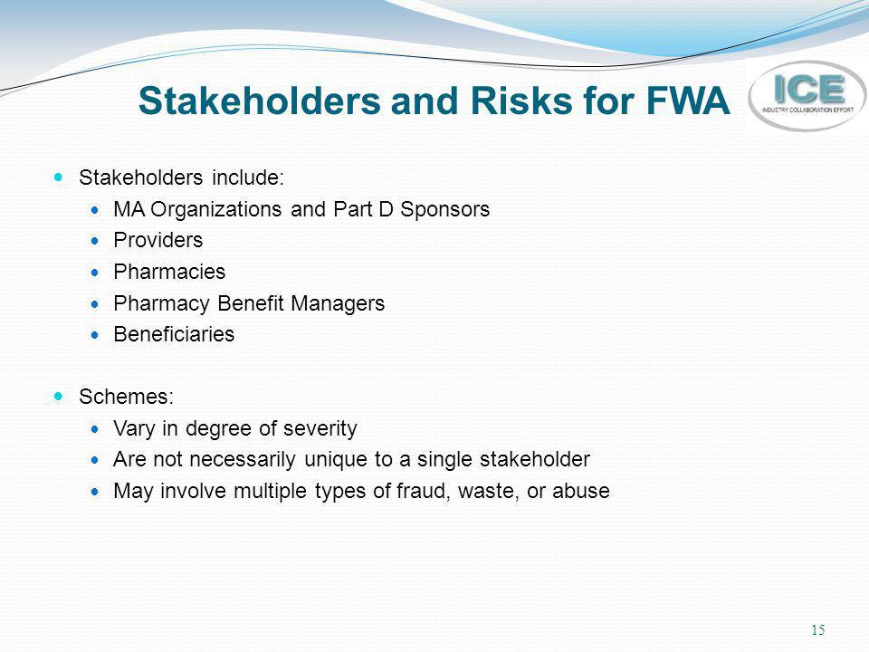 15 Stakeholders and Risks for FWA Stakeholders include: MA Organizations and Part D Sponsors Providers Pharmacies Pharmacy Benefit Managers Beneficiar