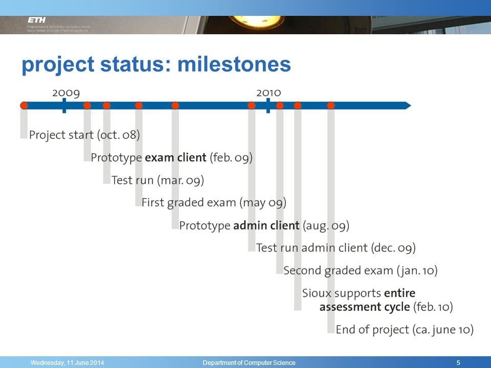 Wednesday, 11 June 2014 Department of Computer Science 5 project status: milestones