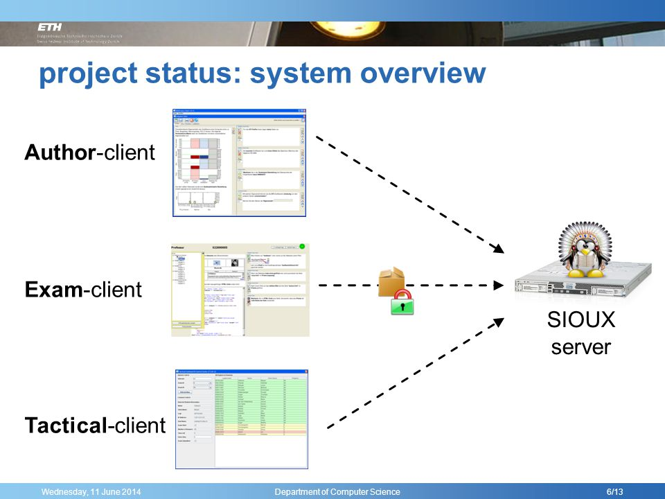 Wednesday, 11 June 2014 Department of Computer Science project status: system overview 6/13 Author-client Exam-client SIOUX server Tactical-client